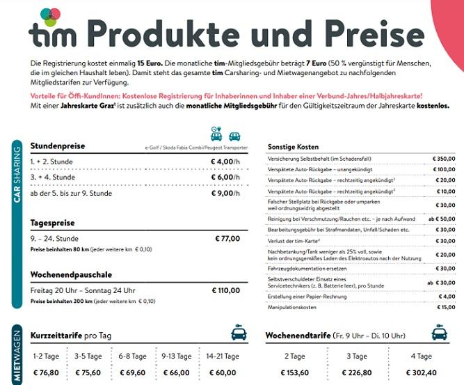 Tim car sharing price list