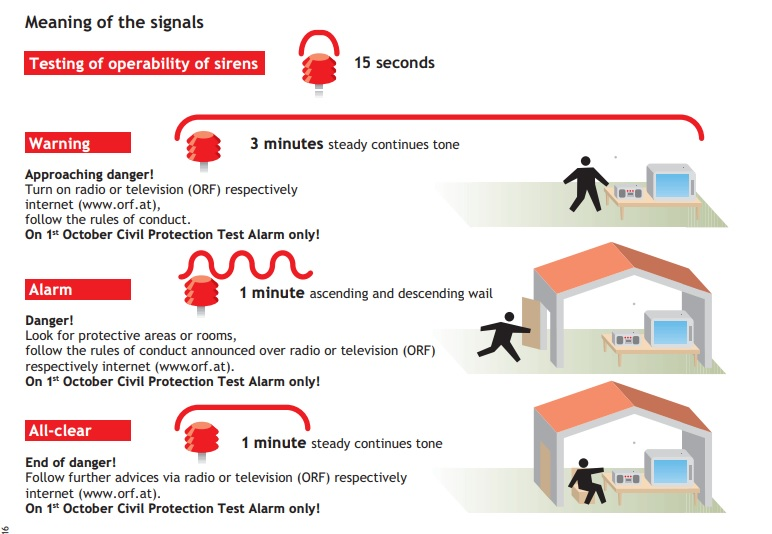 siren alarm warning system signals explained